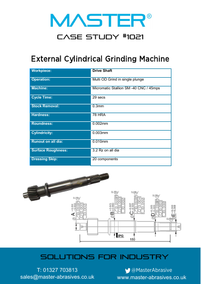 Master Case Study 1021 (External Cylindrical Grinding Machine)