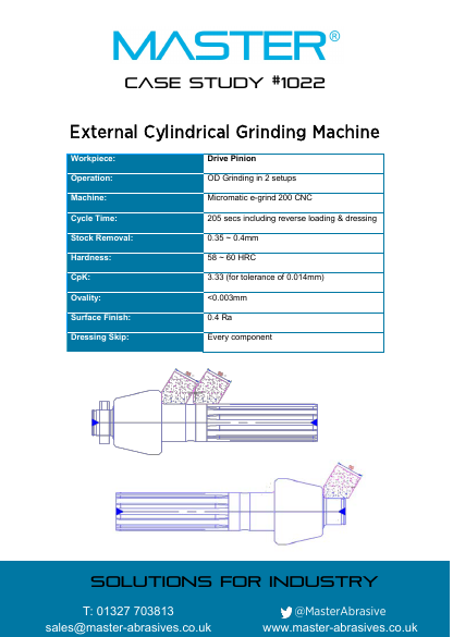 Master Case Study 1022 (External Cylindrical Grinding Machine)