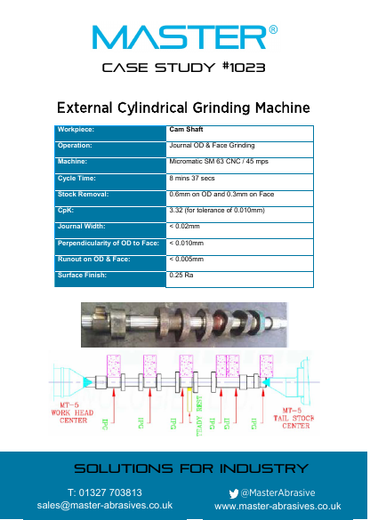 Master Case Study 1023 (External Cylindrical Grinding Machine)