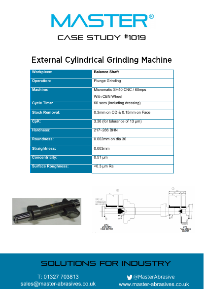 Master Case Study 1019 (External Cylindrical Grinding Machine)