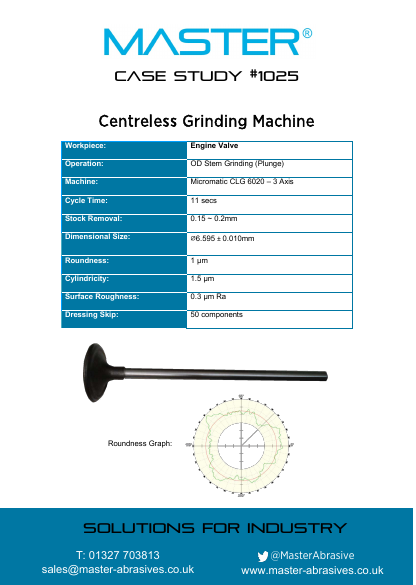 Master Case Study 1025 (Centreless Grinding Machine)