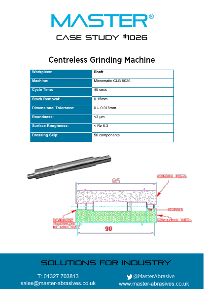 Master Case Study 1026 (Centreless Grinding Machine)