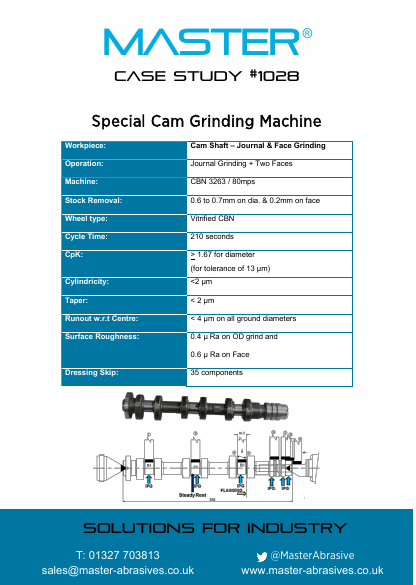 Master Case Study 1028 (Special Cam Grinding Machine)