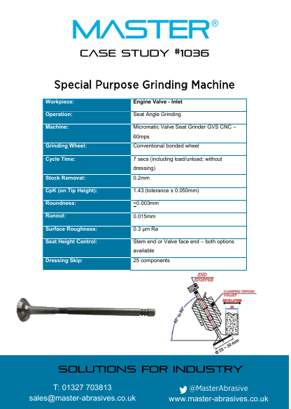 Master Case Study 1036 (Special Purpose Grinding Machine)