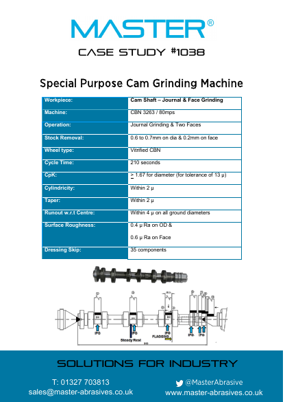 Master Case Study 1038 (Special Purpose Cam Grinding Machine)
